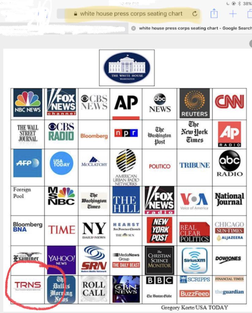 Talk radio news service White House press credentials